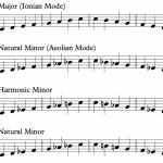 harmonic content music definition essay