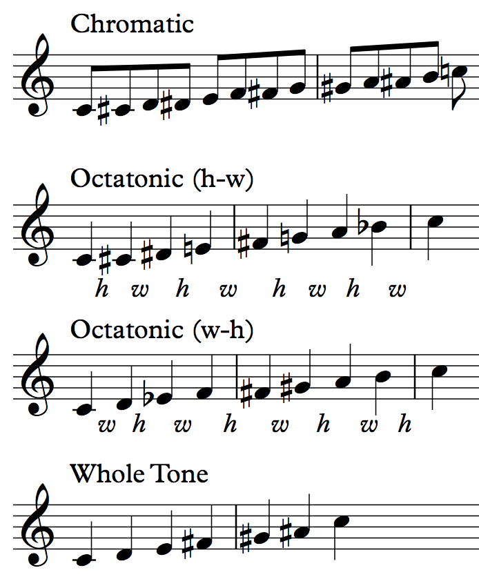 Symetric Scales