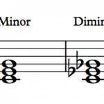 Common Chords